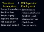 traditional ips supported assumptions employment