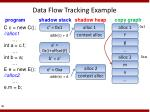 data flow tracking example
