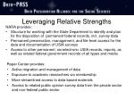 leveraging relative strengths