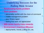 underlying stressors for the failing male aviator