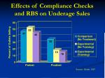 effects of compliance checks and rbs on underage sales