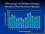 percentage of drinkers getting drunk in past semester quarter