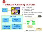 docker publishing sha code