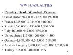ww1 casualties