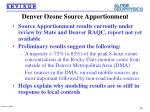 denver ozone source apportionment