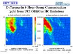 difference in 8 hour ozone concentrations ppb from uci oil gas hc emissions
