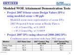 modeled woe attainment demonstration tests