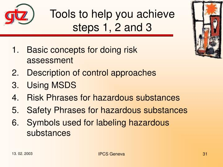 Tools to help you achieve steps 1, 2 and 3