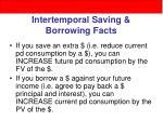 intertemporal saving borrowing facts