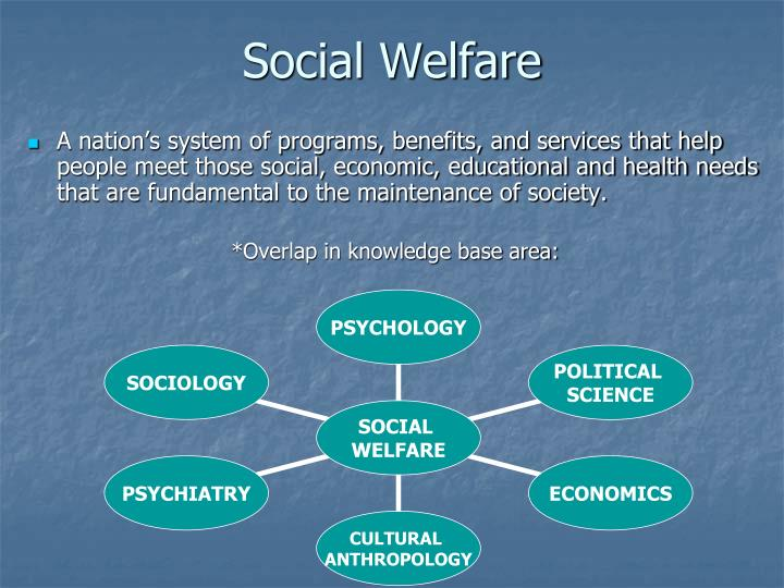 economics an individuals act in order to improve well being Reasonable adjustments to communication that individuals  being safe  knowing those around them and look ing after them are well supported.