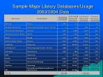 sample major library databases usage 2003 2004 data