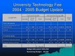 university technology fee 2004 2005 budget update