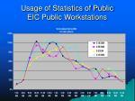 usage of statistics of public eic public workstations