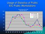 usage of statistics of public eic public workstations1