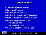 dshpshwa data