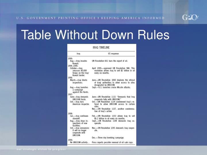 Table Without Down Rules