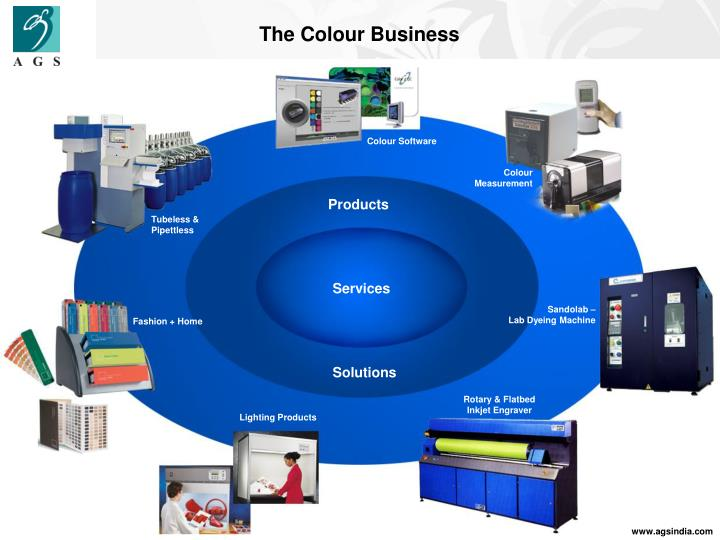 The Colour Business