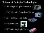 plethora of projector technologies