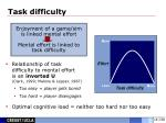 task difficulty