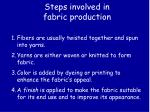steps involved in fabric production