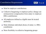 contribution requirements