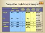 competitive and demand analysis