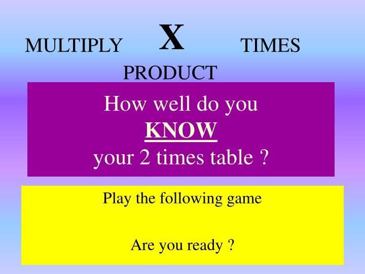 how well do you know your 2 times table n.