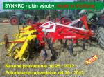 synkro pl n v roby made in vod any