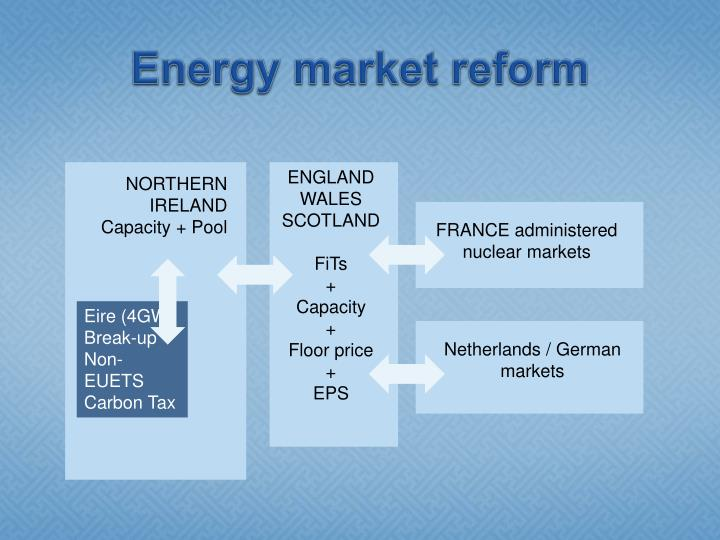 Energy market reform