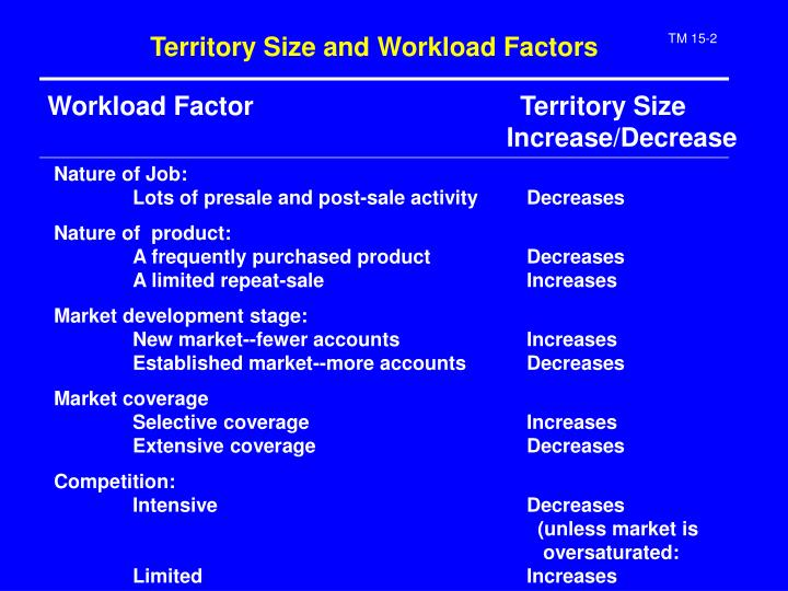 Territory Size and Workload Factors
