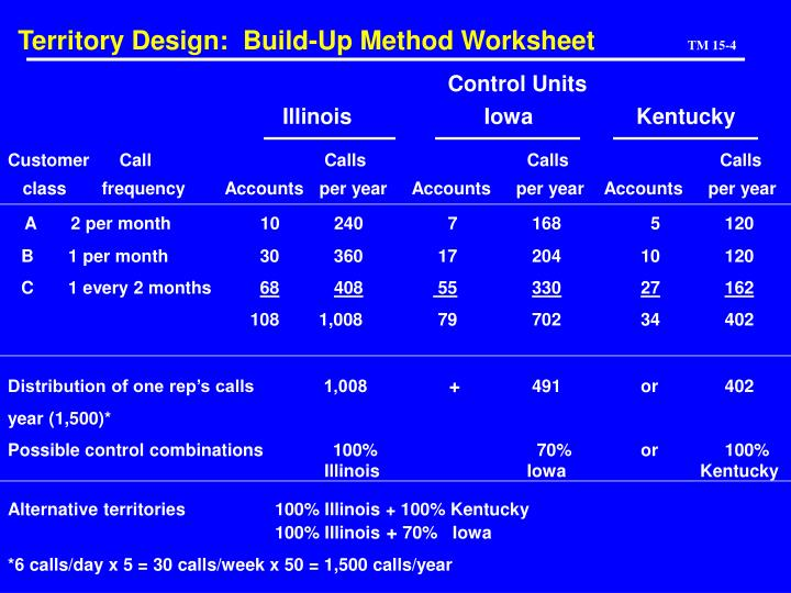 Territory Design:  Build-Up Method Worksheet
