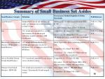 summary of small business set asides