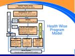 health wise program model