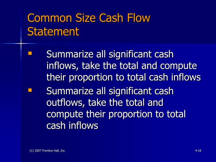 Common Size Cash Flow Statement