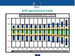 acp agricultural trade