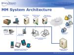 mm system architecture