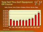 total sell thru golf equipment off course