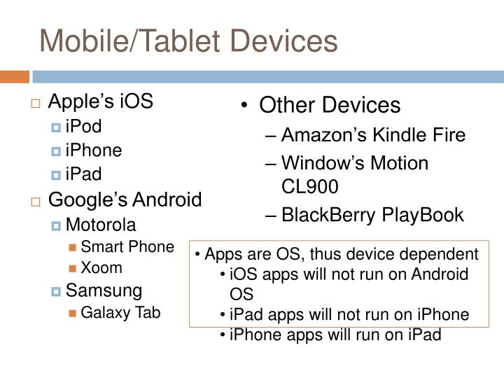 Mobile/Tablet Devices