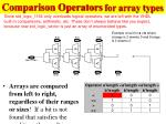 comparison operators for array types