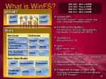 what is winfs