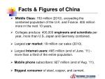 facts figures of china1