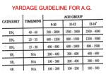 yardage guideline for a g