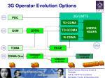 3g operator evolution options