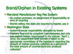 brand orphan in existing systems