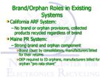 brand orphan roles in existing systems