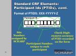 standard crf elements participant ids ptids cont