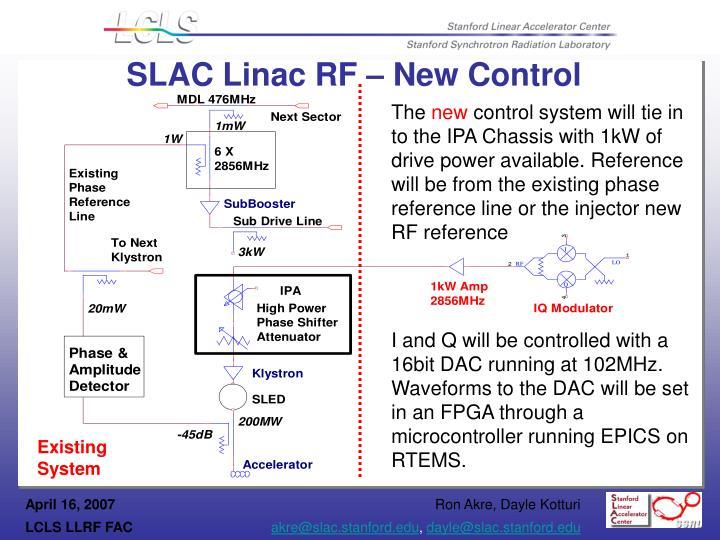SLAC Linac RF – New Control
