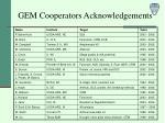 gem cooperators acknowledgements
