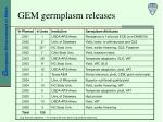 gem germplasm releases
