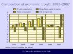 composition of economic growth 2002 2007